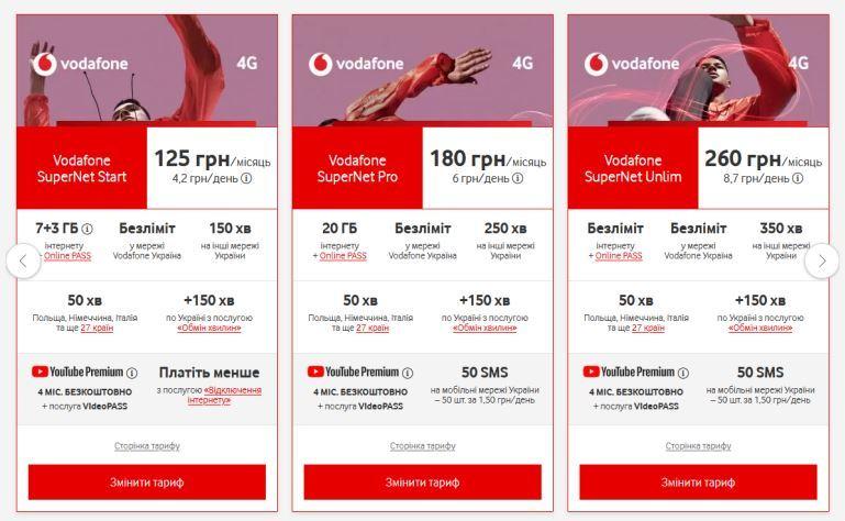 Vodafone SuperNet Start, SuperNet Pro та SuperNet Unlim