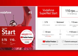 Vodafone SuperNet Start, Pro та Unlim